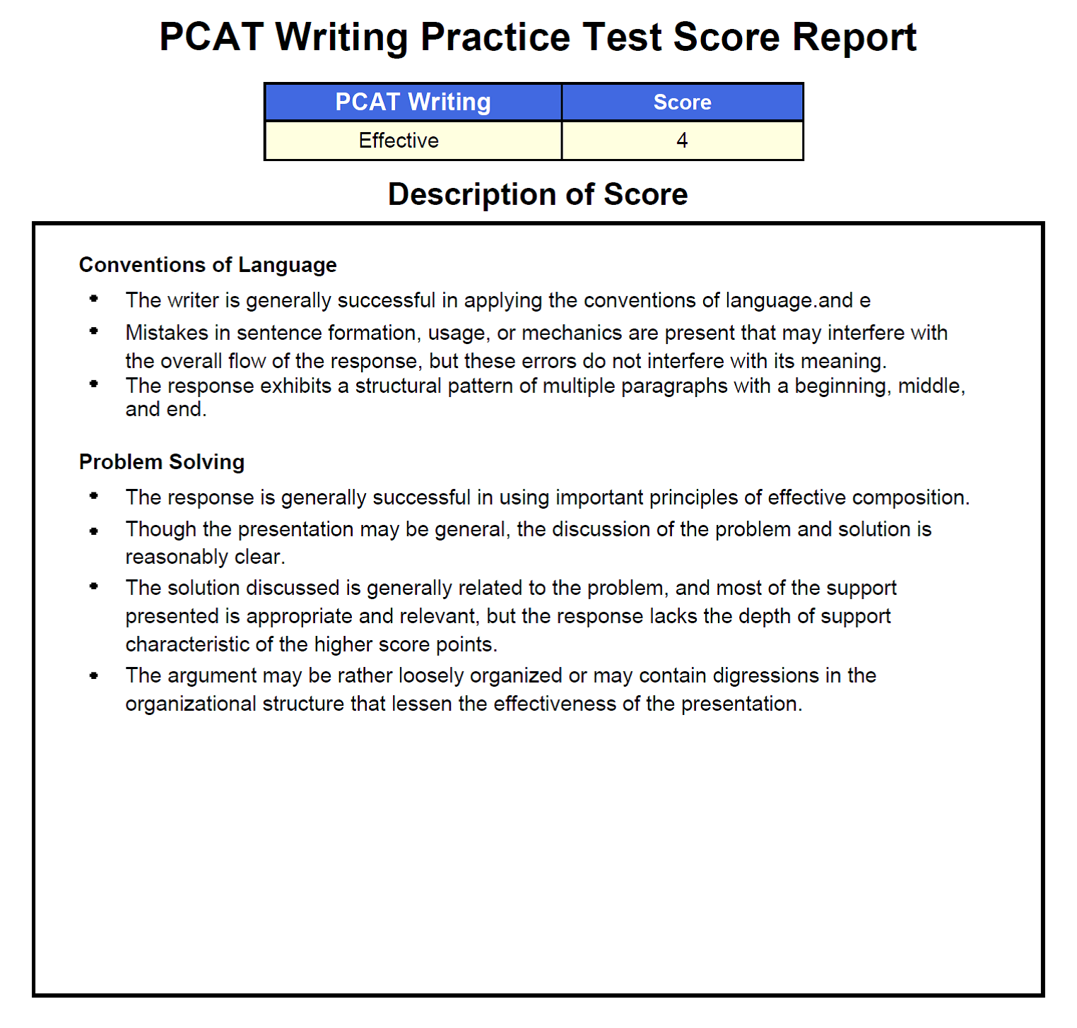 pcat essay prompts The pcat - pharmacy college admission test - identifies qualified applicants to pharmacy colleges before commencement of pharmaceutical education the pcat is constructed specifically for colleges of pharmacy.
